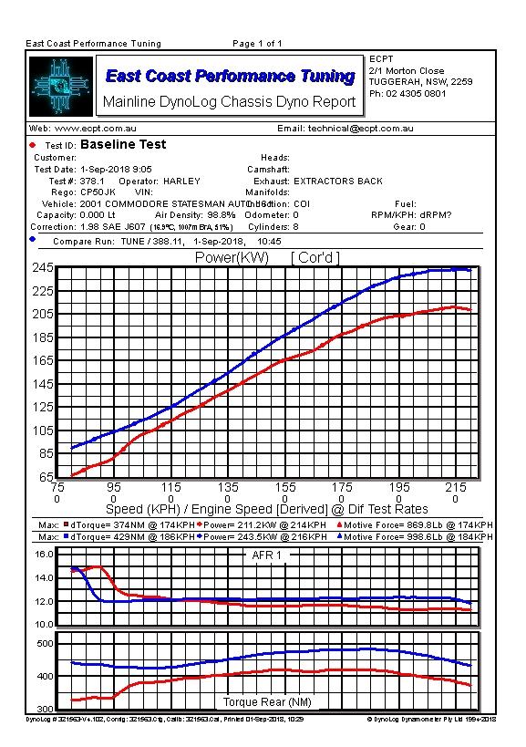 2001 STATESMAN LS1 AUTO EXTRACTORS OTR