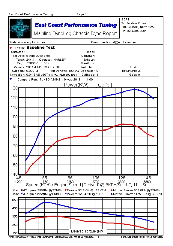 2014 4JJ1 ISUZU DMAX AUTO CUSTOM DYNO TUNE ECU REMAP! | East Coast